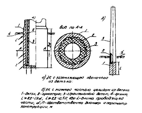 Бетон проводимость купить коронку по бетону 72 мм distar