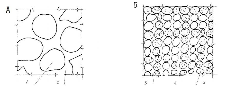 Проводимость бетона бетон чехов альянс