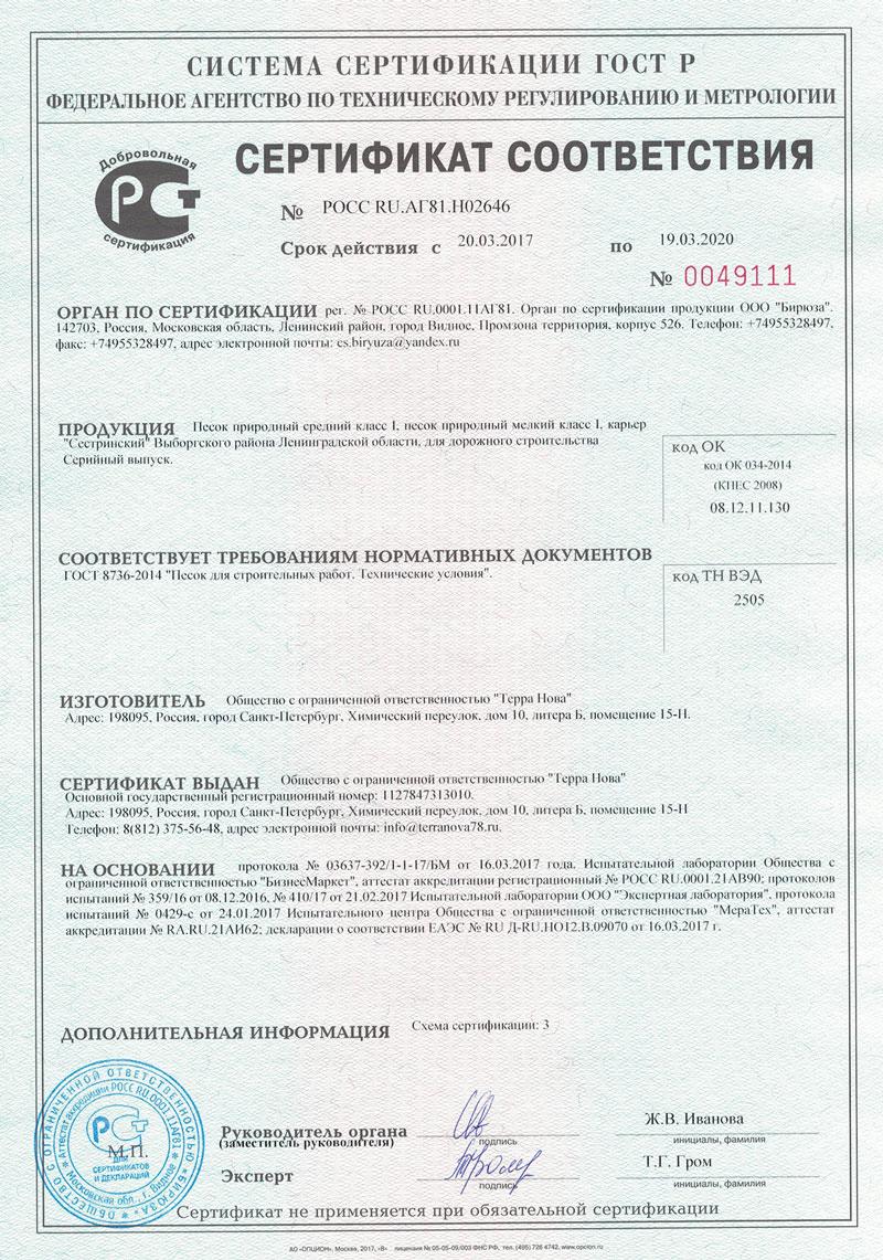 Смеси бетонные санкт петербург теплоемкость керамзитобетон